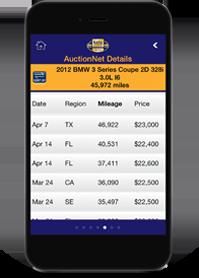 AuctionNet Data